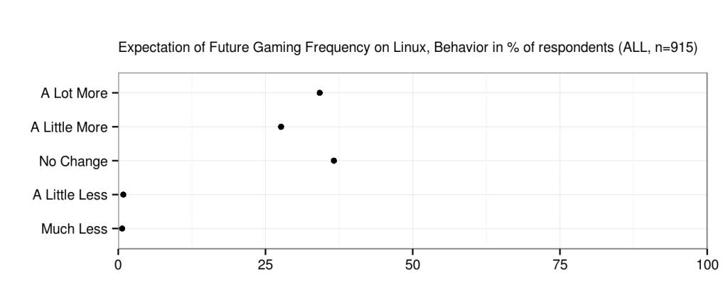 gamingfuture