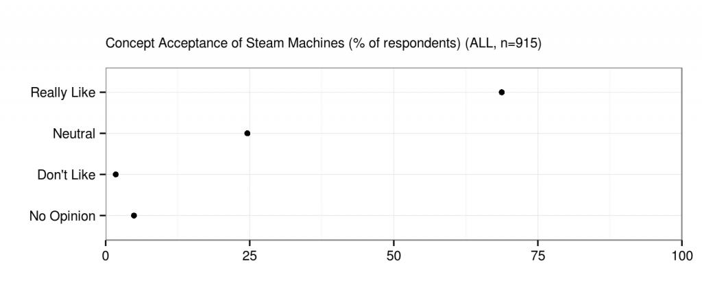 steammachinesconcept