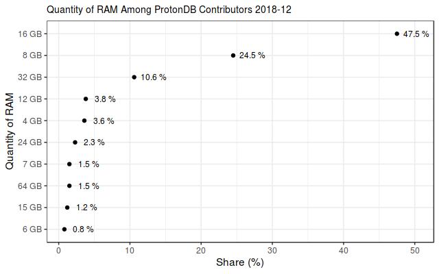 RAM2018 12