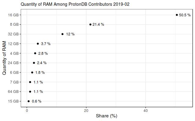 RAM2019 02