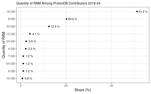 RAM2019 04
