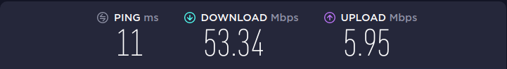 connection speed